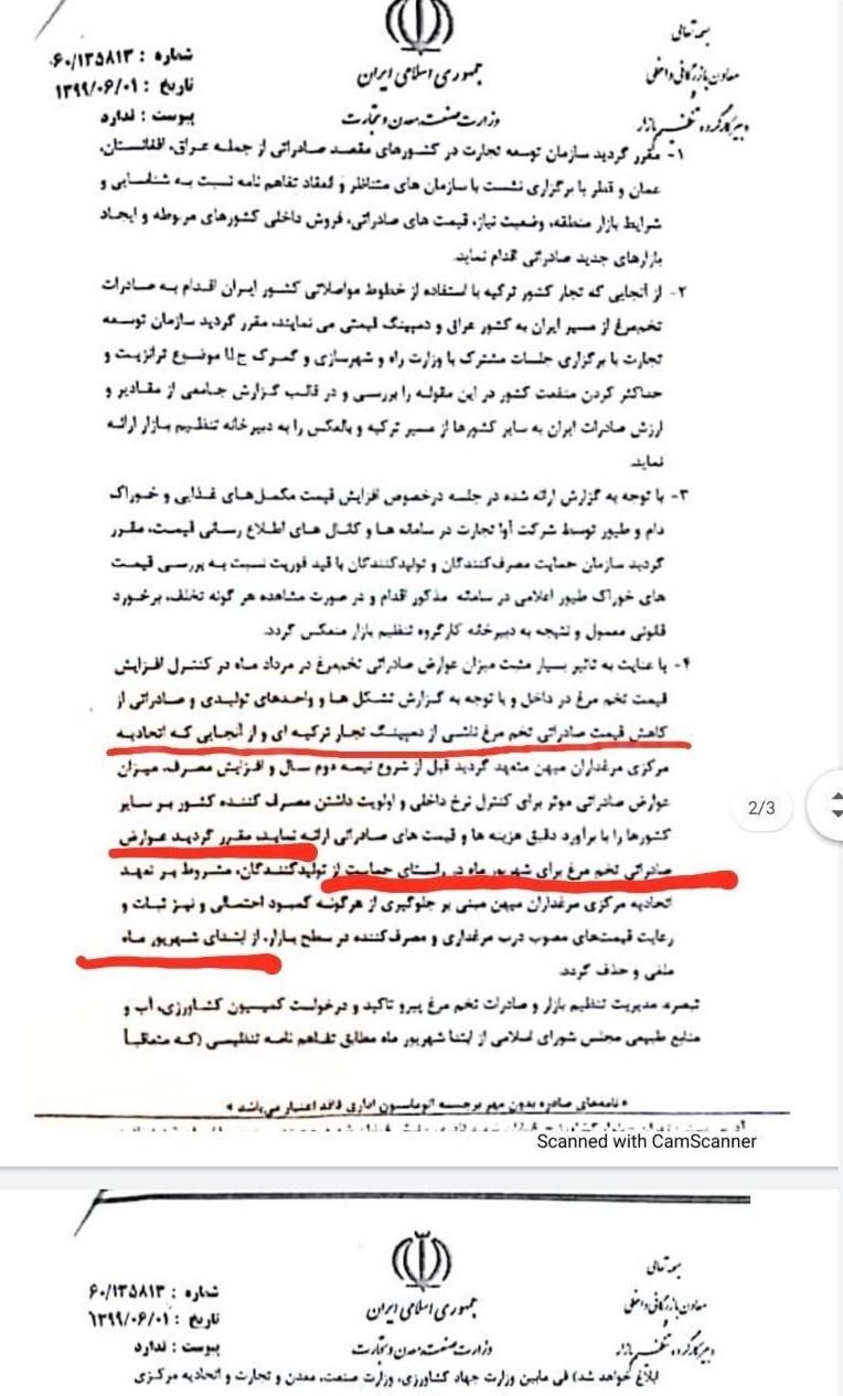 نامه ستاد تنظیم بازار
